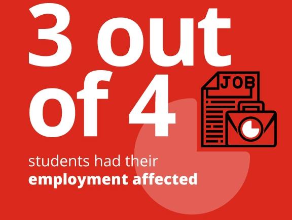 Seneca students are facing a job crisis